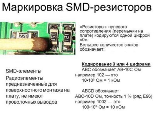 маркировка чип резисторов