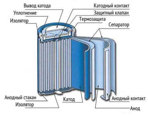 ник-кад-батарея
