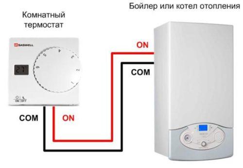 принцип-работы-термостата