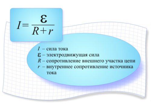 рассчитать напряжение на резисторе можно через ЭДС (Электродвижущую силу)