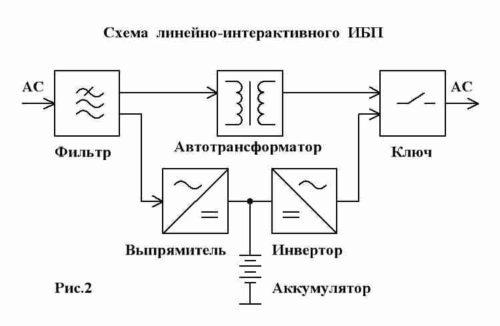 схема-линейно-интерактивного-ибп